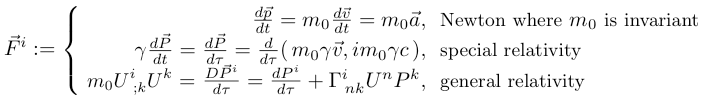 Deriving the 4 - force vector in general relativity