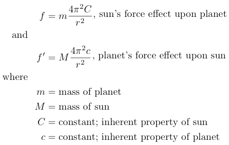 sun's force effect on a planet