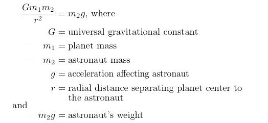 Keplers law of universal gravity