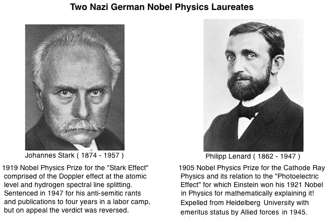 German Nazi anti-Semitism and Einstein's 1905 Special Relativity for e=mc2