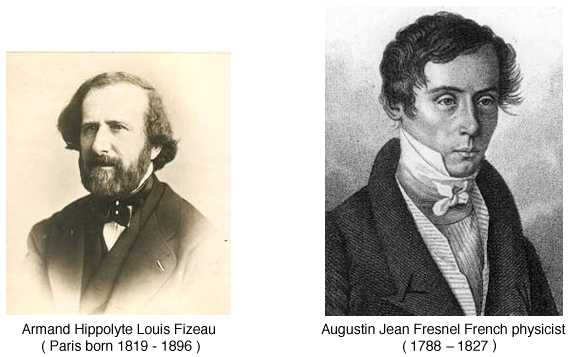 The 1851 Fizeau-Fresnel Water Experiment