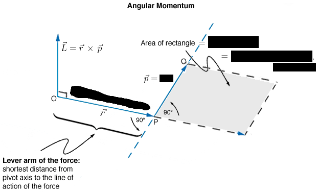 law of conservation of angular momentum