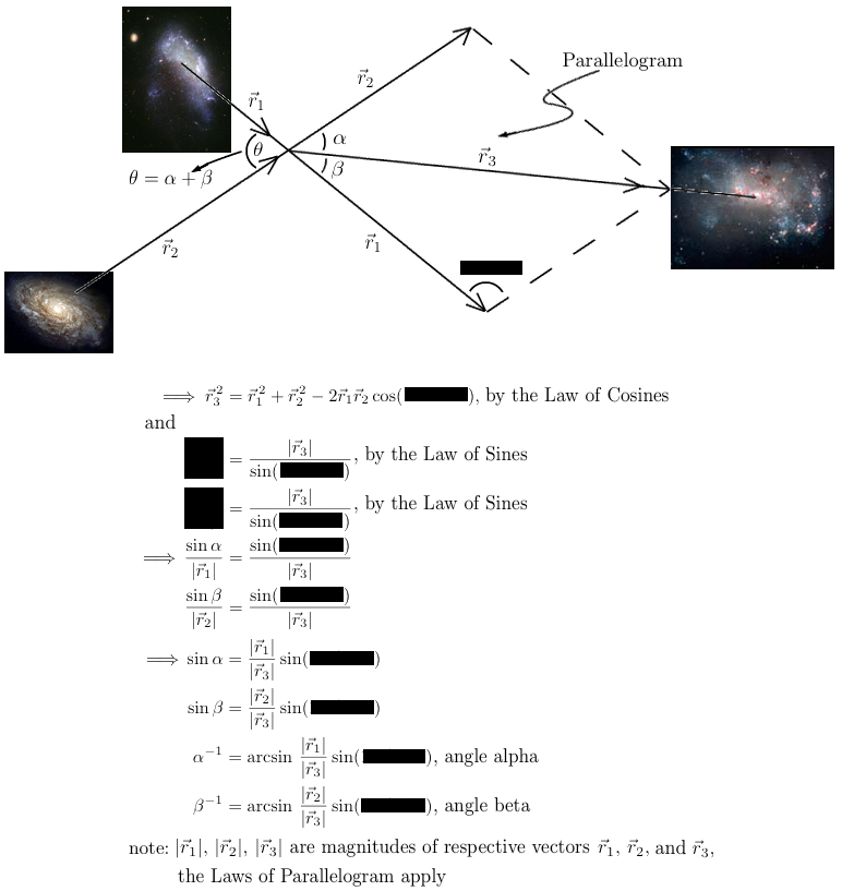 law of conservation for converging galaxies