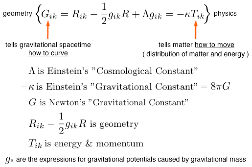 a summary investigation of force in relation to gravity Gravity, also called gravitation, in mechanics, the universal force of attraction acting between all matter it is by far the weakest known force in nature and thus plays no role in determining the internal properties of everyday matter.