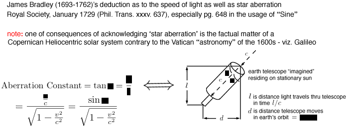 star aberration; Copernican heliocentric solar system; speed of light