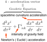 Deriving the 4 - Acceleration Vector