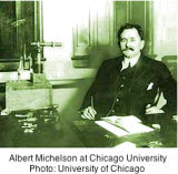 Albert Michelson & the Luminiferous Aether