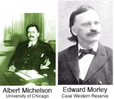 The Michelson-Morley Experiment 1887