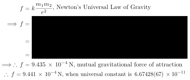 Newton's mutual gravitational force of attraction