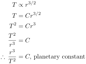 planetary constant