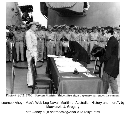 September 2, 1945 Japanese Instrument of Surrender