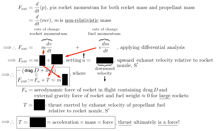 differential calculus rocket analysis