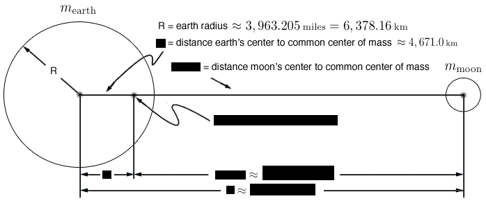 earth_moon_center_mass.png