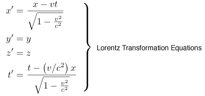 Lorentz Transformation Equations